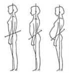 Grossesse posture